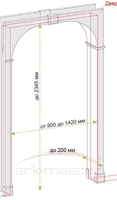 Размеры арки Reno