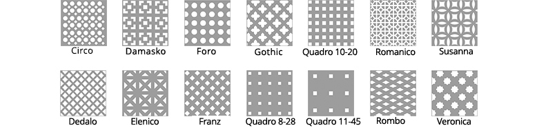 Types of shield perforation